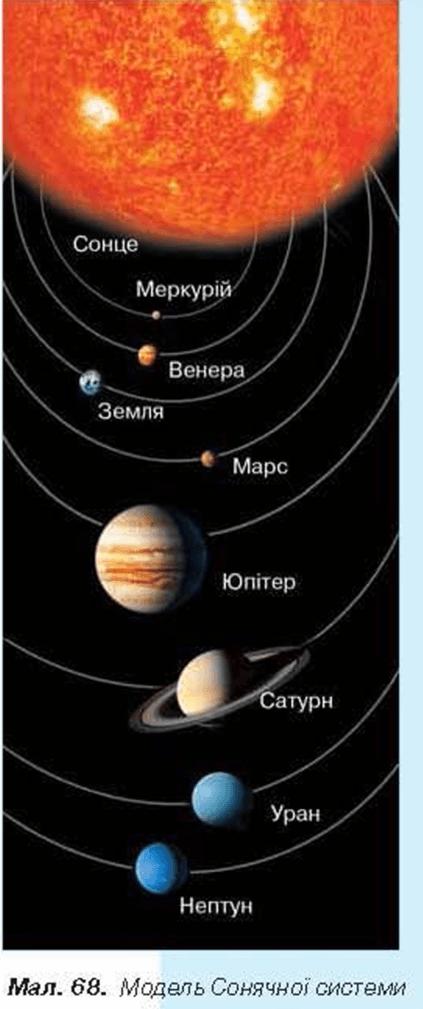 Етапи Формування Нашої Планетної Системи Реферат
