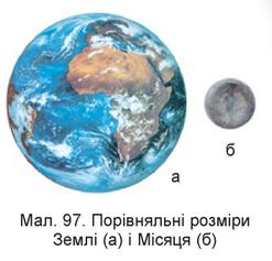 Місяць є природним супутником землі