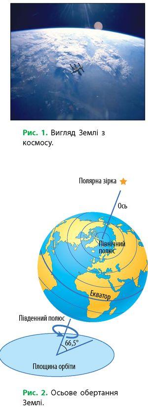 Вигляд Землі з космосу. Осьове обертання землі