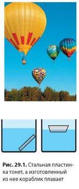 Судоходство и воздухоплавание Народна Освіта  а воздушные шары называют аппаратами которые легче воздуха Получить ответы на эти вопросы вам помогут знания об основах судоходства и воздухоплавания