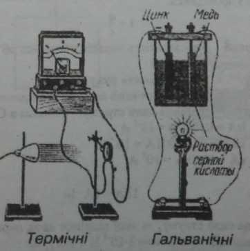 термічні та гальванічні джерела струму