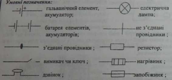 позначення частин електричного кола на схемі
