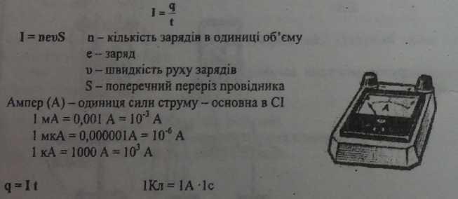 сила струму - формула, розмірність, позначення