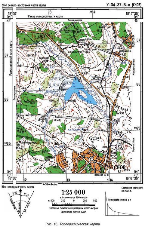 топографические работы инструкция