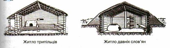 Картинки житло давніх слов ян фото 627-567