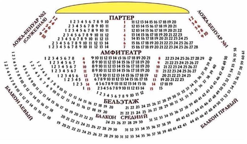 схема мест в амфитеатре в витебске