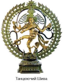 Індійський народний танець