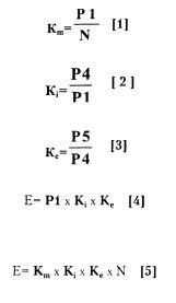 формули формула