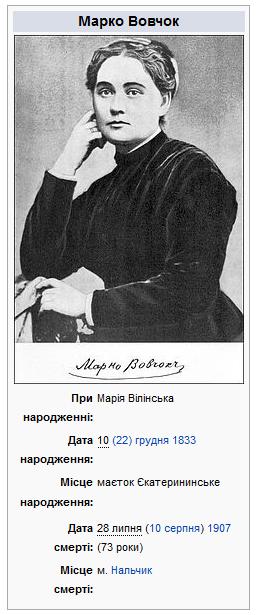 Марко Вовчок - портрет