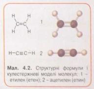 структурні формули і кулестержневі моделі молекул