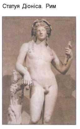 Статуя Діоніса. Рим. Бог Діоніс