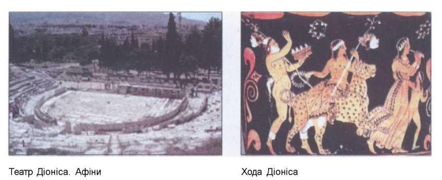 Театр Діоніса. Афіни