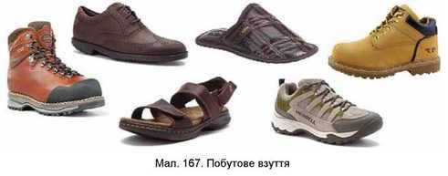 6bc9b9a1be6198 19. Взуття. Вимоги до взуття. Догляд за взуттям » Народна Освіта