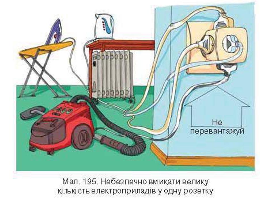 Картинки по запросу правила користування електроприладами